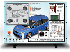 Anti-Lock Braking Systems Panel Trainer Image