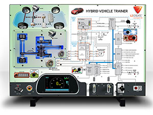 Hybrid Vehicle Systems Panel Trainer Image